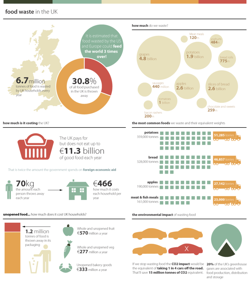 Food_Waste_in_the_UK